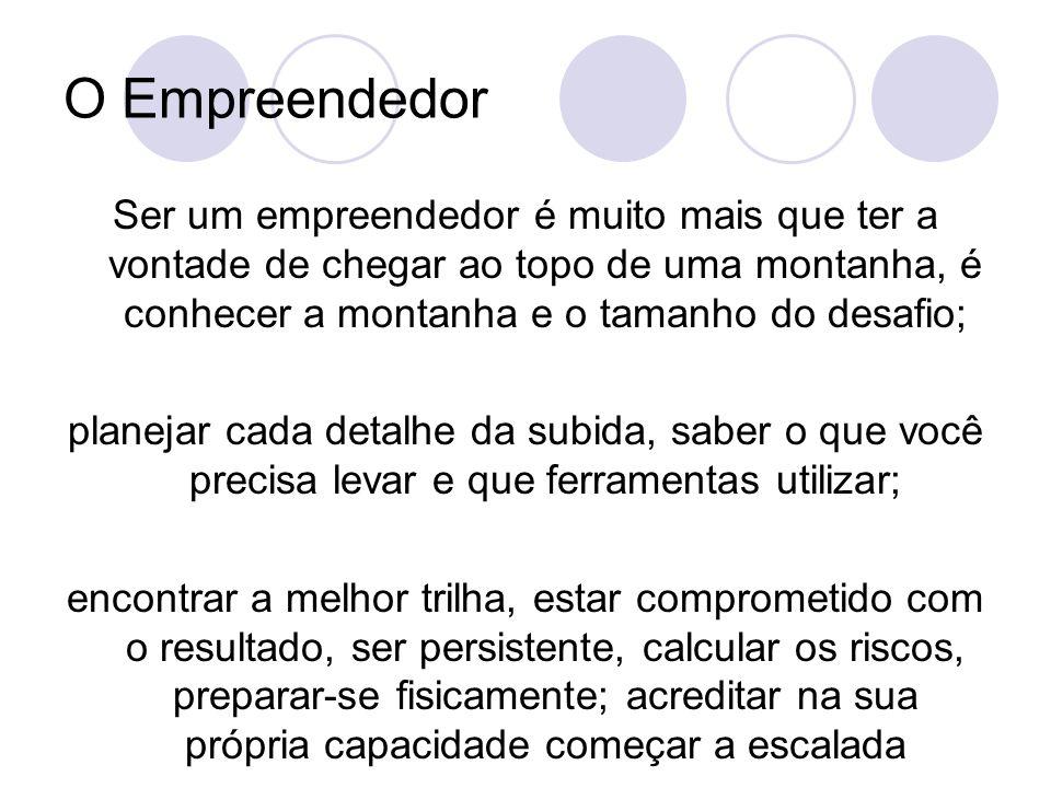 O Empreendedor Ser um empreendedor é muito mais que ter a vontade de chegar ao topo de uma montanha, é conhecer a montanha e o tamanho do desafio;