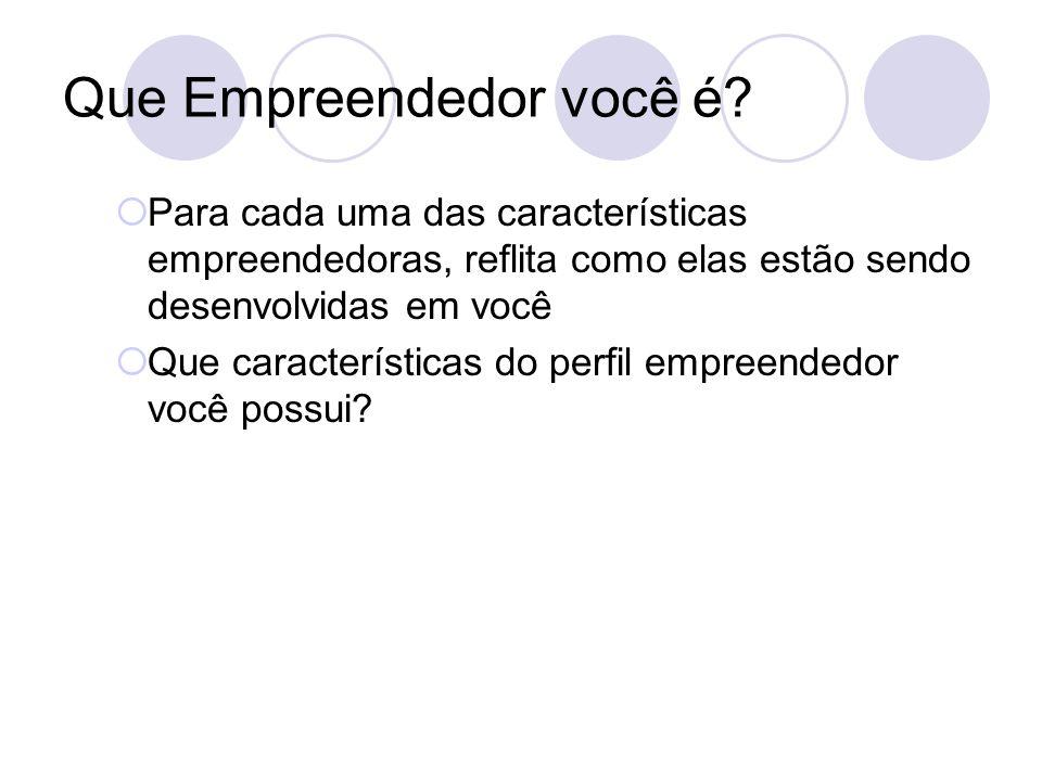 Que Empreendedor você é