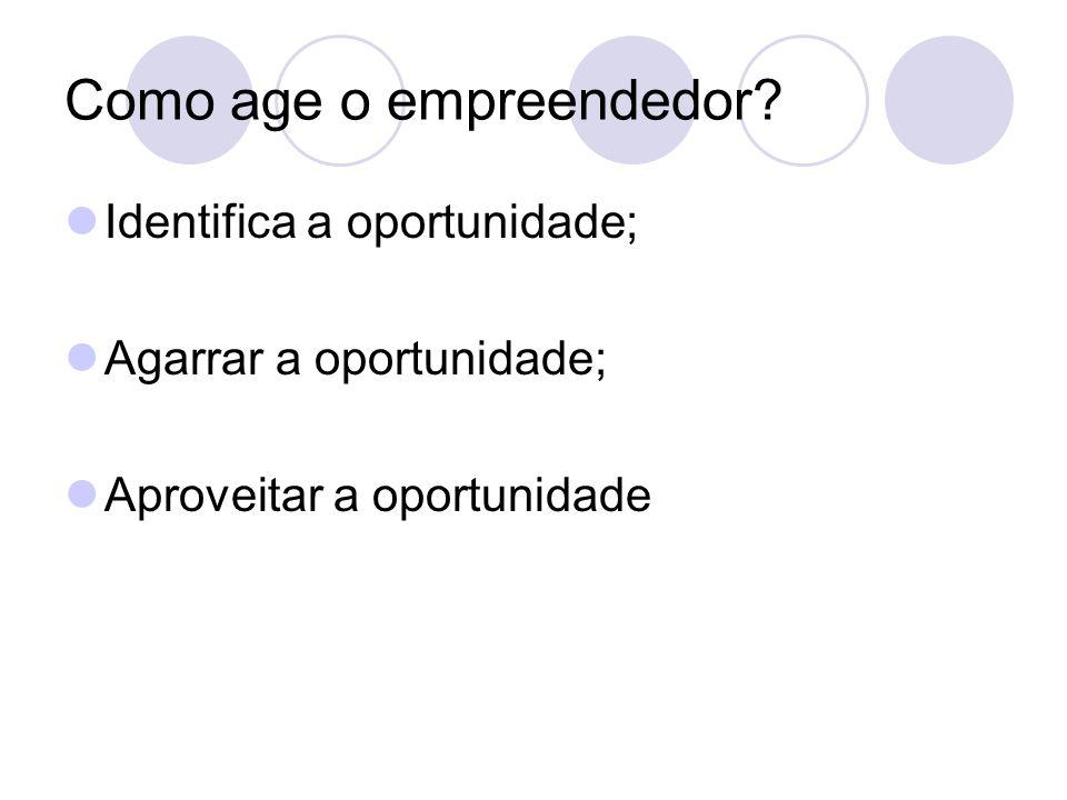 Como age o empreendedor
