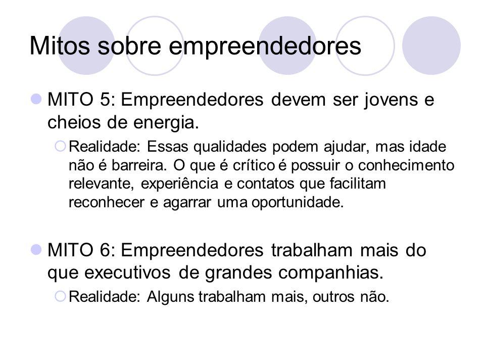 Mitos sobre empreendedores