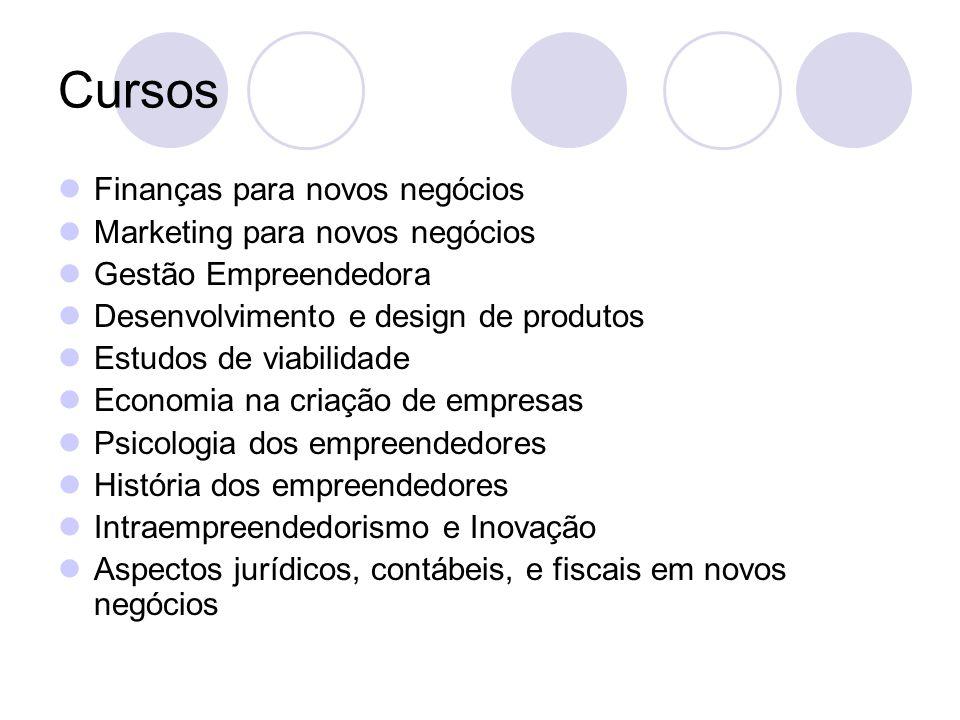 Cursos Finanças para novos negócios Marketing para novos negócios