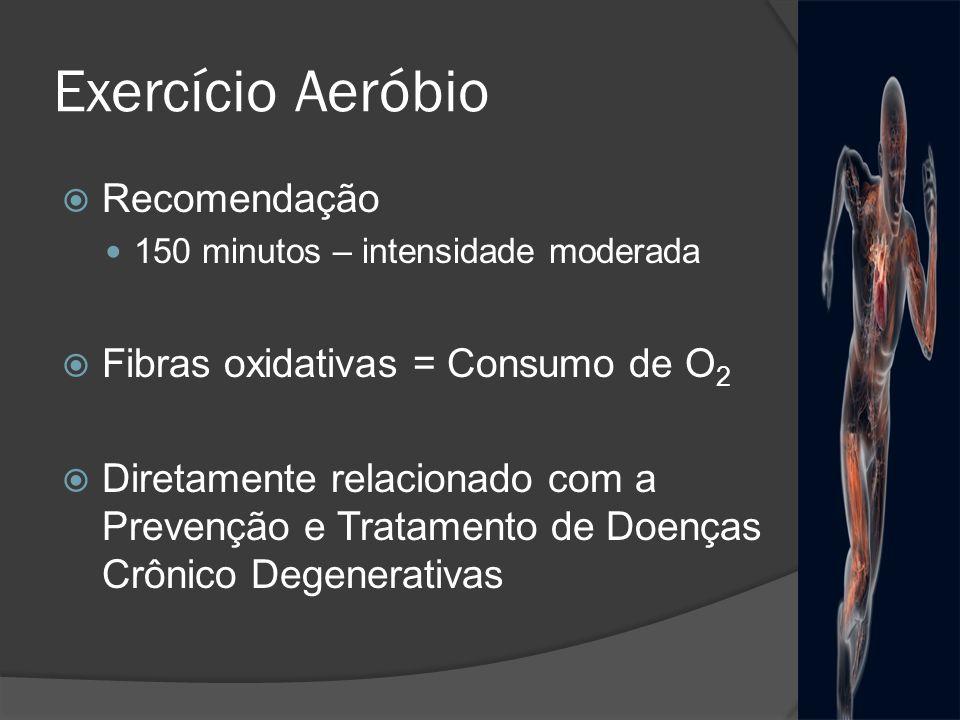 Exercício Aeróbio Recomendação Fibras oxidativas = Consumo de O2