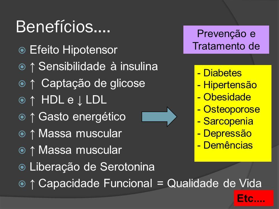 Prevenção e Tratamento de