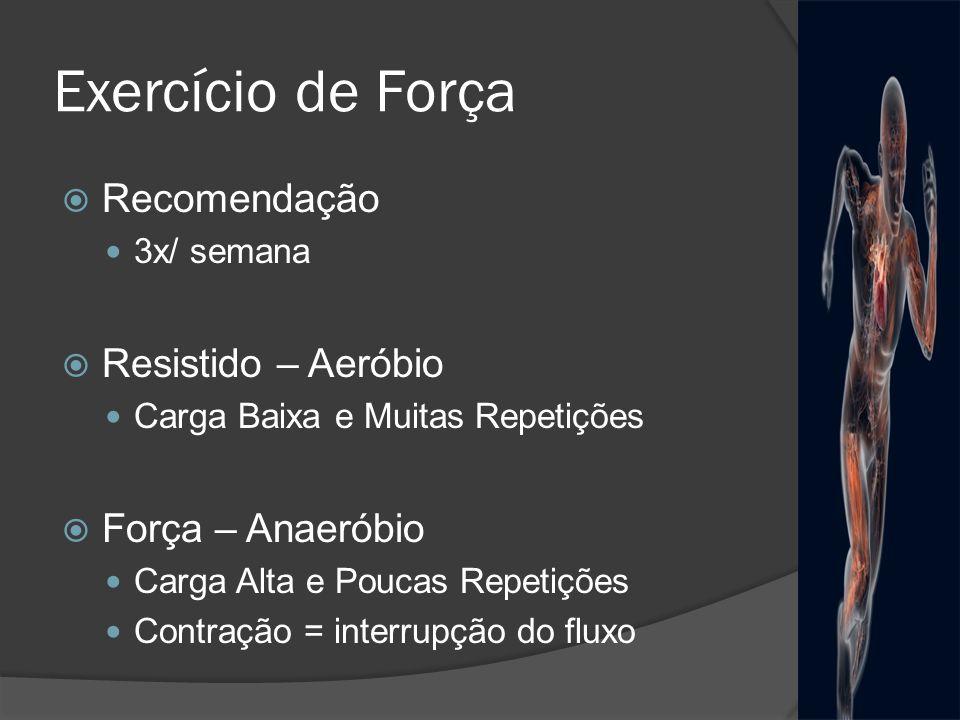 Exercício de Força Recomendação Resistido – Aeróbio Força – Anaeróbio