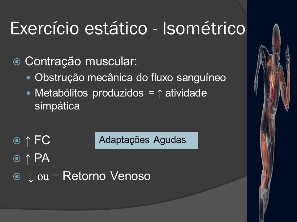 Exercício estático - Isométrico