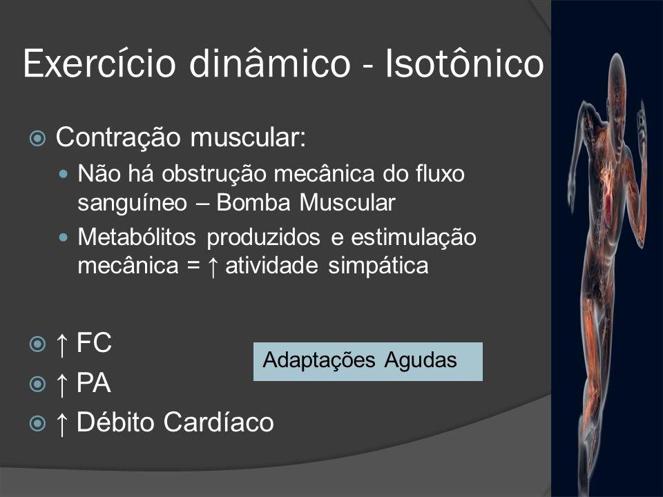 Exercício dinâmico - Isotônico