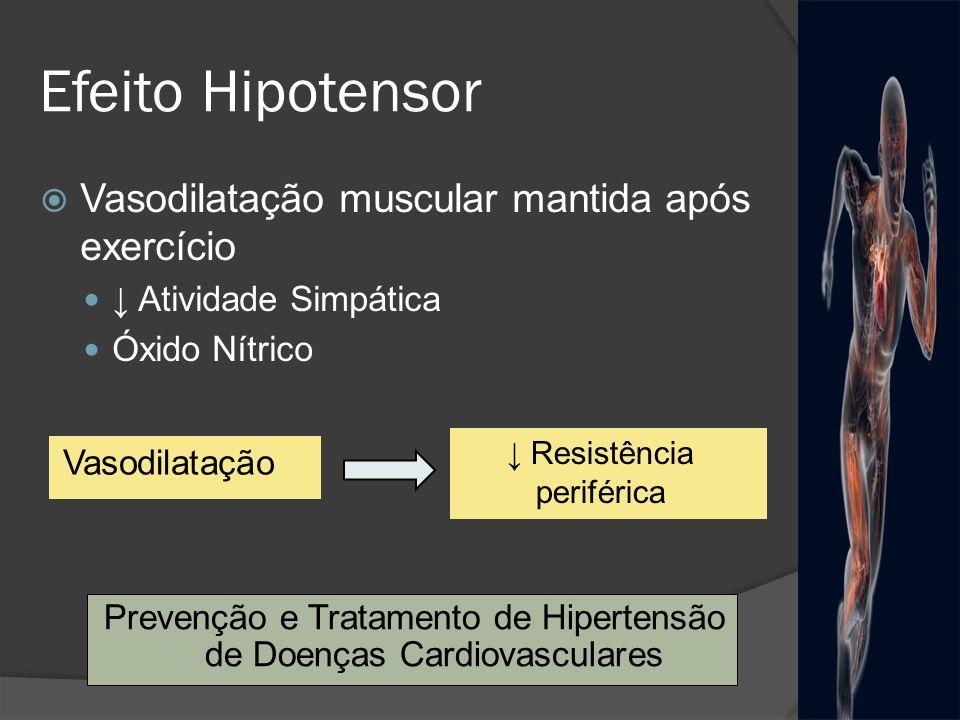 Prevenção e Tratamento de Hipertensão de Doenças Cardiovasculares