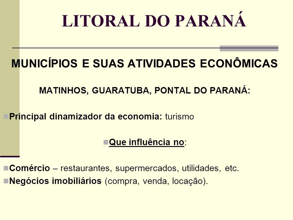 LITORAL DO PARANÁ MUNICÍPIOS E SUAS ATIVIDADES ECONÔMICAS