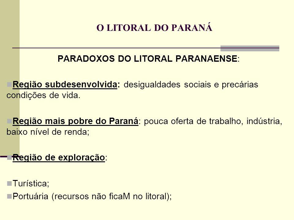 PARADOXOS DO LITORAL PARANAENSE: