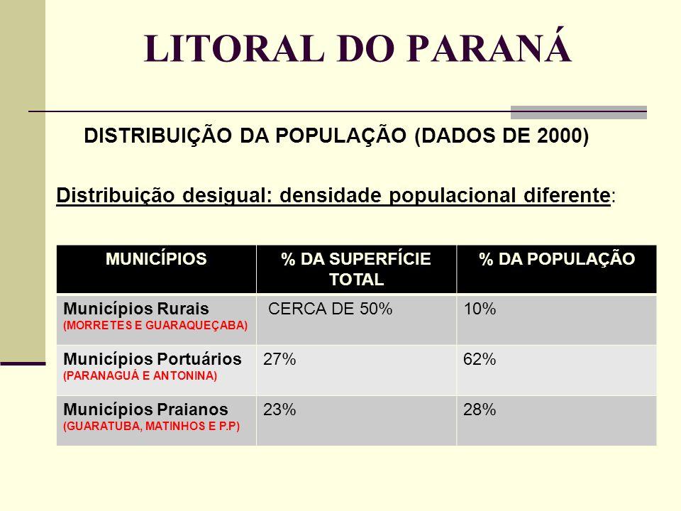 DISTRIBUIÇÃO DA POPULAÇÃO (DADOS DE 2000)