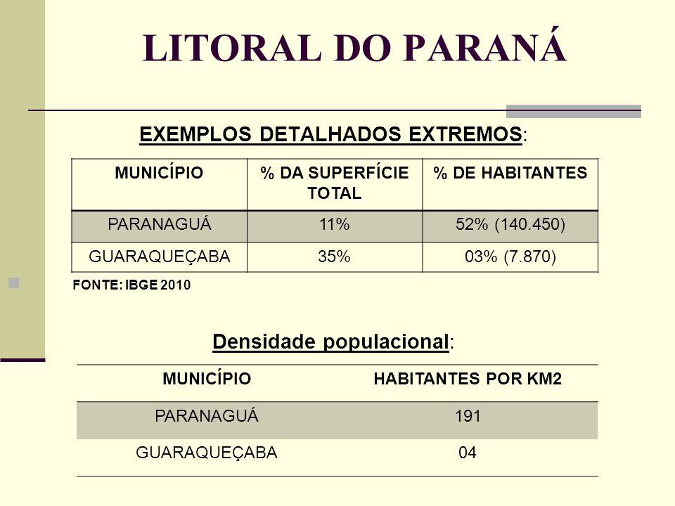 LITORAL DO PARANÁ EXEMPLOS DETALHADOS EXTREMOS: FONTE: IBGE 2010
