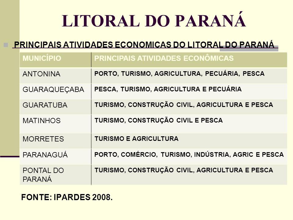 LITORAL DO PARANÁ PRINCIPAIS ATIVIDADES ECONOMICAS DO LITORAL DO PARANÁ. FONTE: IPARDES 2008. MUNICÍPIO.