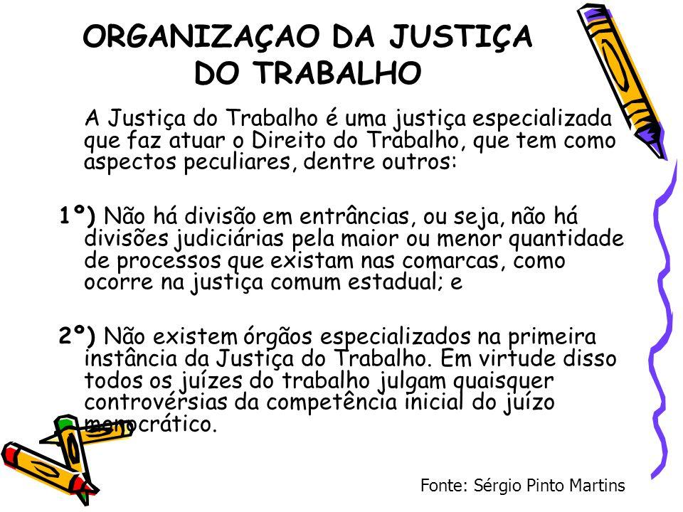 ORGANIZAÇAO DA JUSTIÇA DO TRABALHO