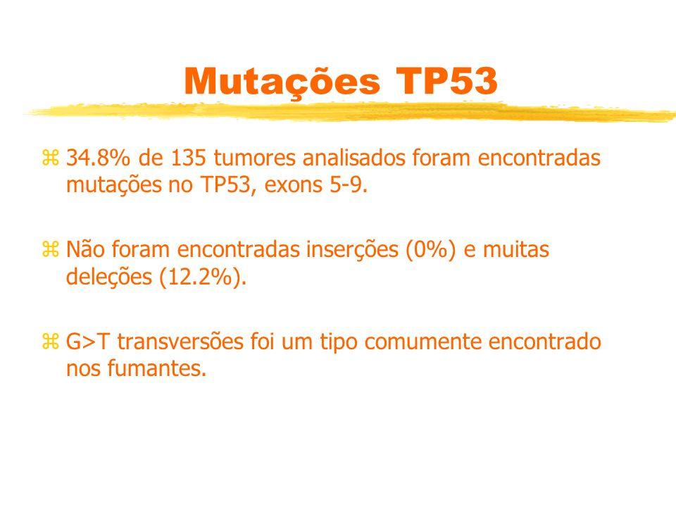 Mutações TP53 34.8% de 135 tumores analisados foram encontradas mutações no TP53, exons 5-9.