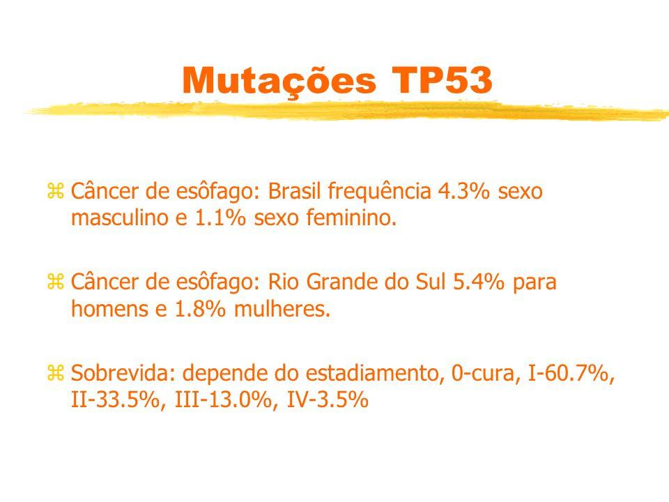 Mutações TP53 Câncer de esôfago: Brasil frequência 4.3% sexo masculino e 1.1% sexo feminino.