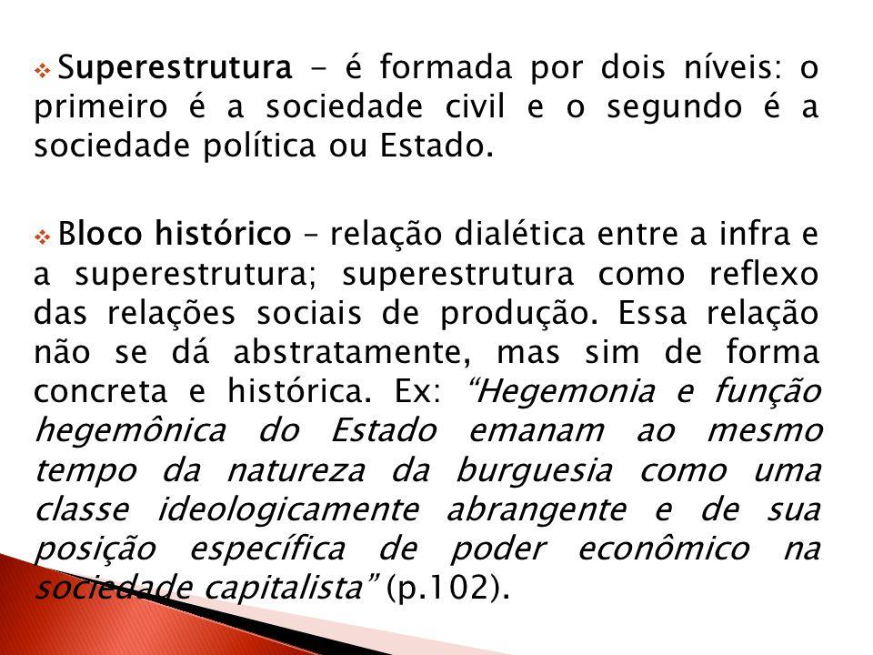 Superestrutura - é formada por dois níveis: o primeiro é a sociedade civil e o segundo é a sociedade política ou Estado.