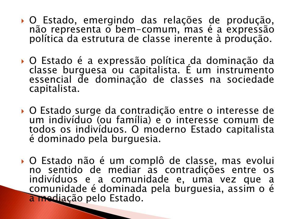 O Estado, emergindo das relações de produção, não representa o bem-comum, mas é a expressão política da estrutura de classe inerente à produção.