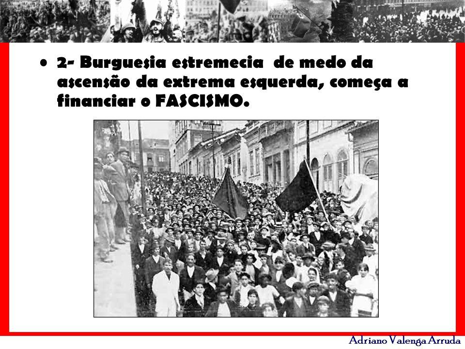 2- Burguesia estremecia de medo da ascensão da extrema esquerda, começa a financiar o FASCISMO.