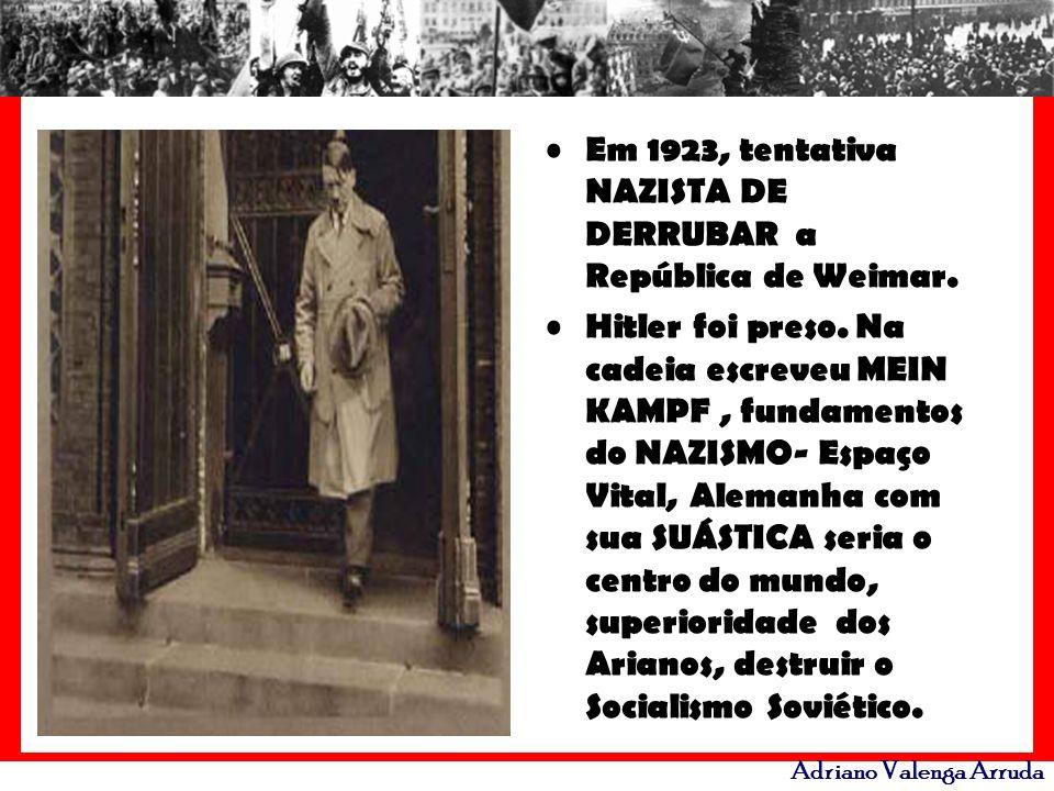 Em 1923, tentativa NAZISTA DE DERRUBAR a República de Weimar.
