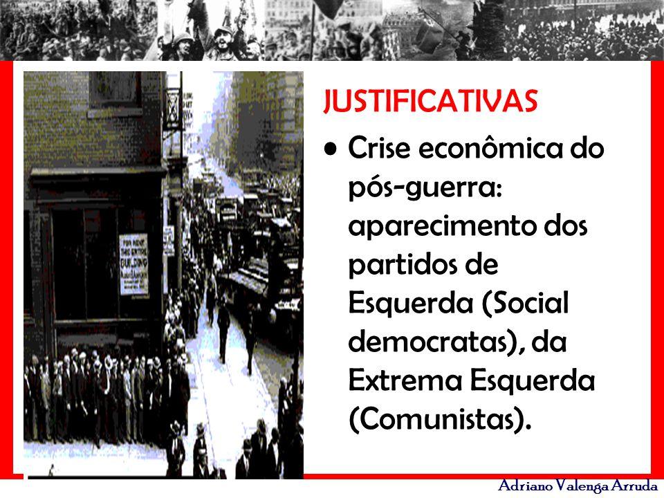 JUSTIFICATIVAS Crise econômica do pós-guerra: aparecimento dos partidos de Esquerda (Social democratas), da Extrema Esquerda (Comunistas).