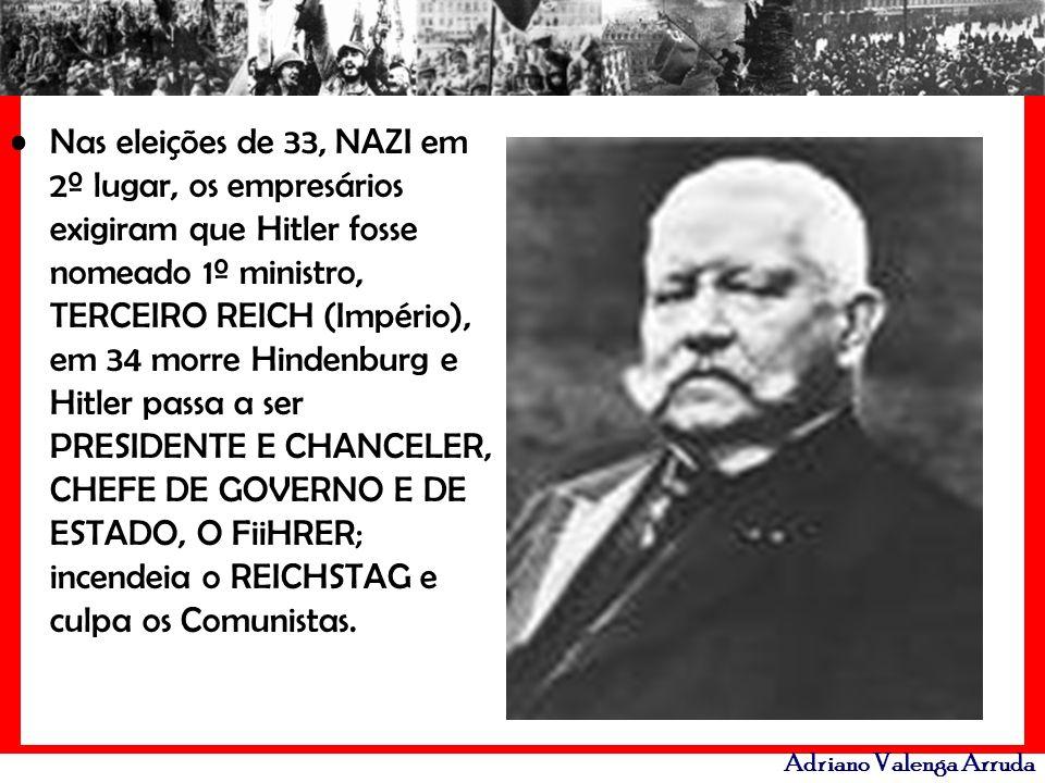 Nas eleições de 33, NAZI em 2º lugar, os empresários exigiram que Hitler fosse nomeado 1º ministro, TERCEIRO REICH (Império), em 34 morre Hindenburg e Hitler passa a ser PRESIDENTE E CHANCELER, CHEFE DE GOVERNO E DE ESTADO, O FiiHRER; incendeia o REICHSTAG e culpa os Comunistas.
