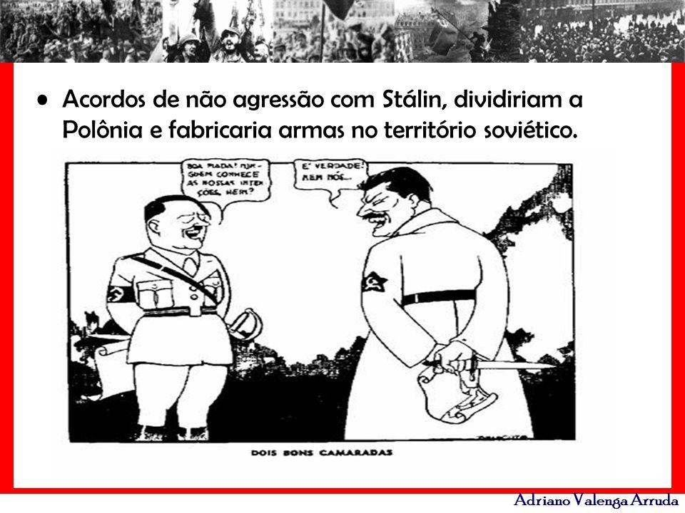 Acordos de não agressão com Stálin, dividiriam a Polônia e fabricaria armas no território soviético.