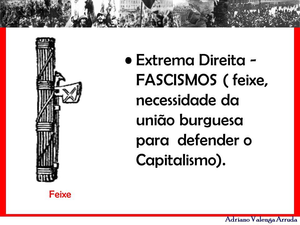 Extrema Direita - FASCISMOS ( feixe, necessidade da união burguesa para defender o Capitalismo).