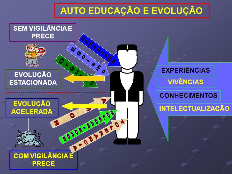 AUTO EDUCAÇÃO E EVOLUÇÃO