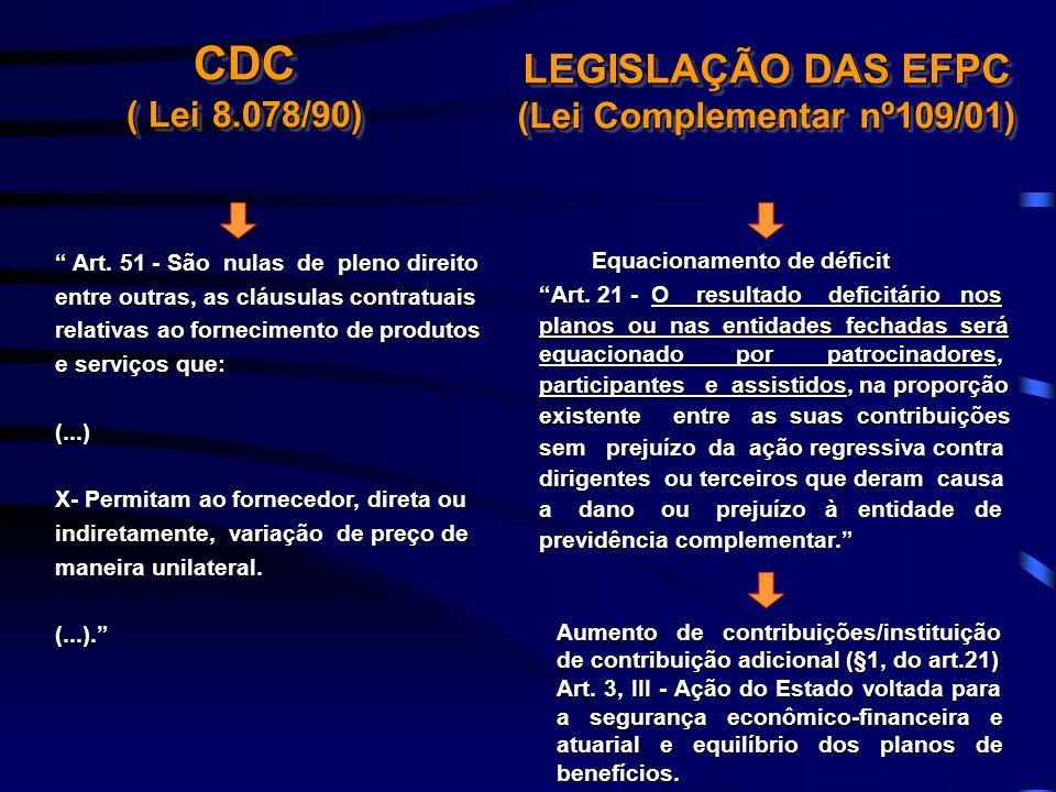 LEGISLAÇÃO DAS EFPC (Lei Complementar nº109/01)