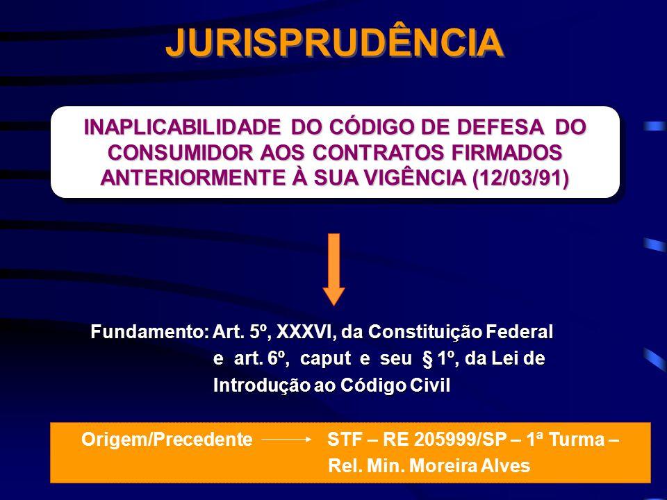 Origem/Precedente STF – RE 205999/SP – 1ª Turma –