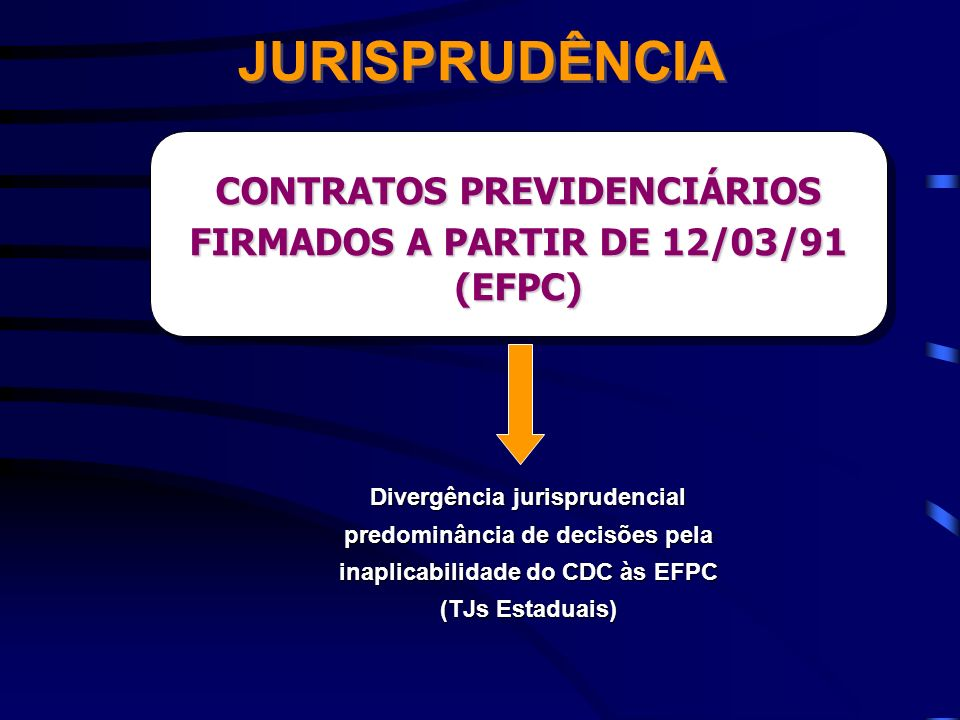 CONTRATOS PREVIDENCIÁRIOS