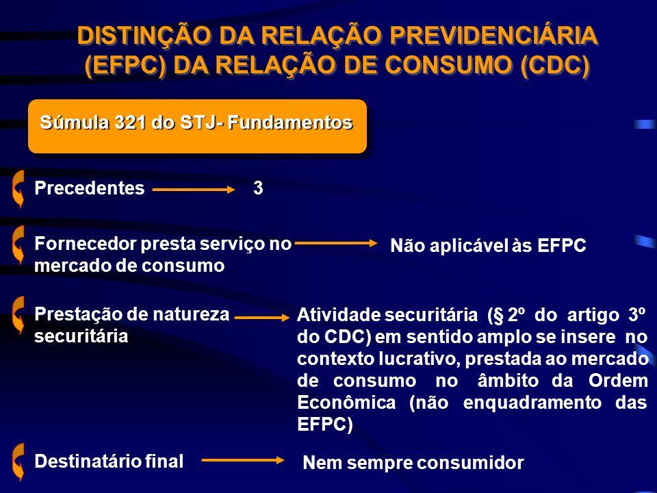 DISTINÇÃO DA RELAÇÃO PREVIDENCIÁRIA (EFPC) DA RELAÇÃO DE CONSUMO (CDC)