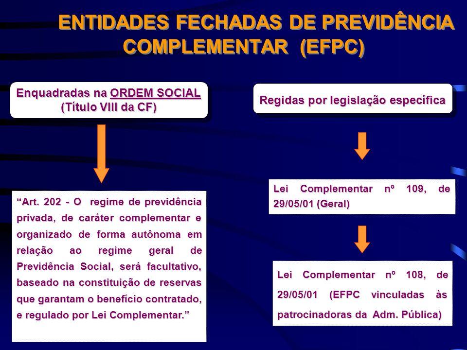 ENTIDADES FECHADAS DE PREVIDÊNCIA COMPLEMENTAR (EFPC)