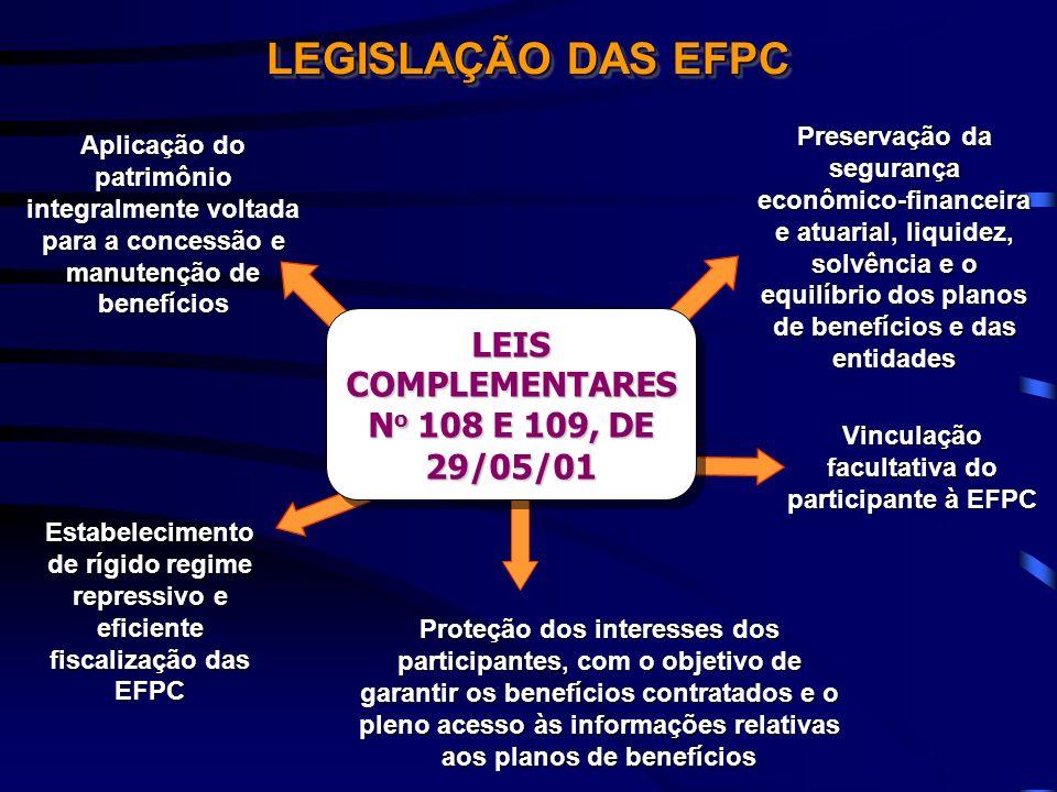 LEGISLAÇÃO DAS EFPC LEIS COMPLEMENTARES No 108 E 109, DE 29/05/01