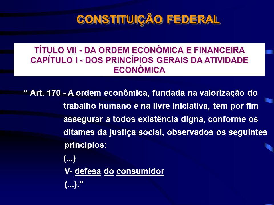 CONSTITUIÇÃO FEDERAL TÍTULO VII - DA ORDEM ECONÔMICA E FINANCEIRA