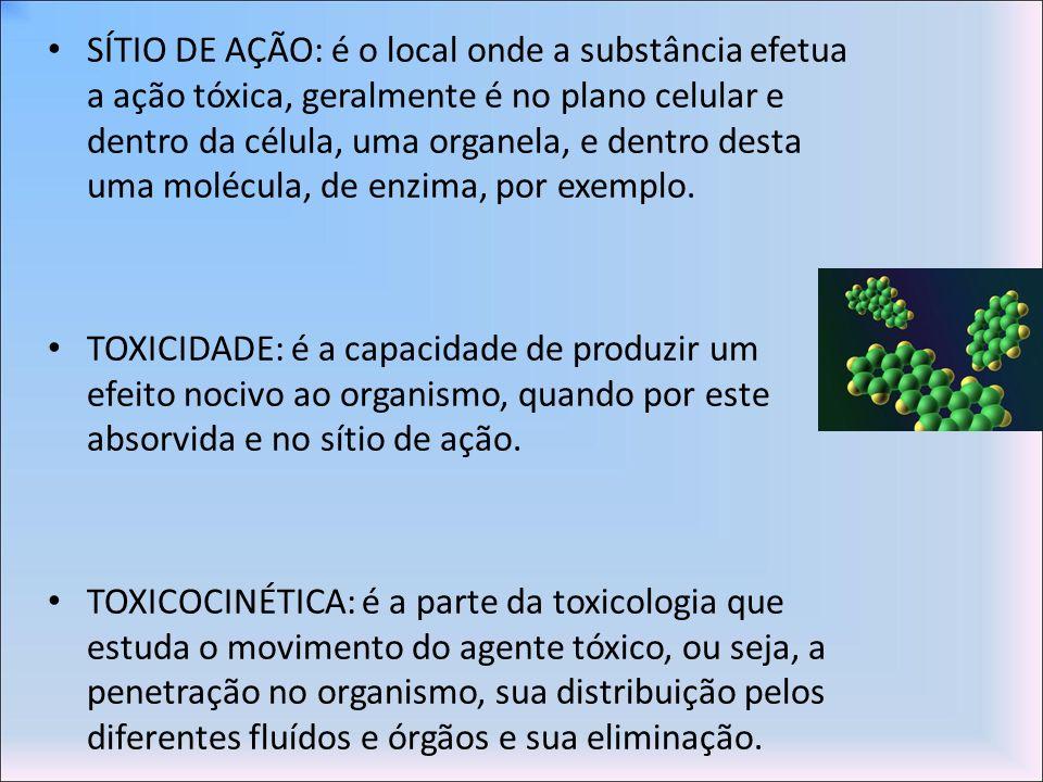 SÍTIO DE AÇÃO: é o local onde a substância efetua a ação tóxica, geralmente é no plano celular e dentro da célula, uma organela, e dentro desta uma molécula, de enzima, por exemplo.
