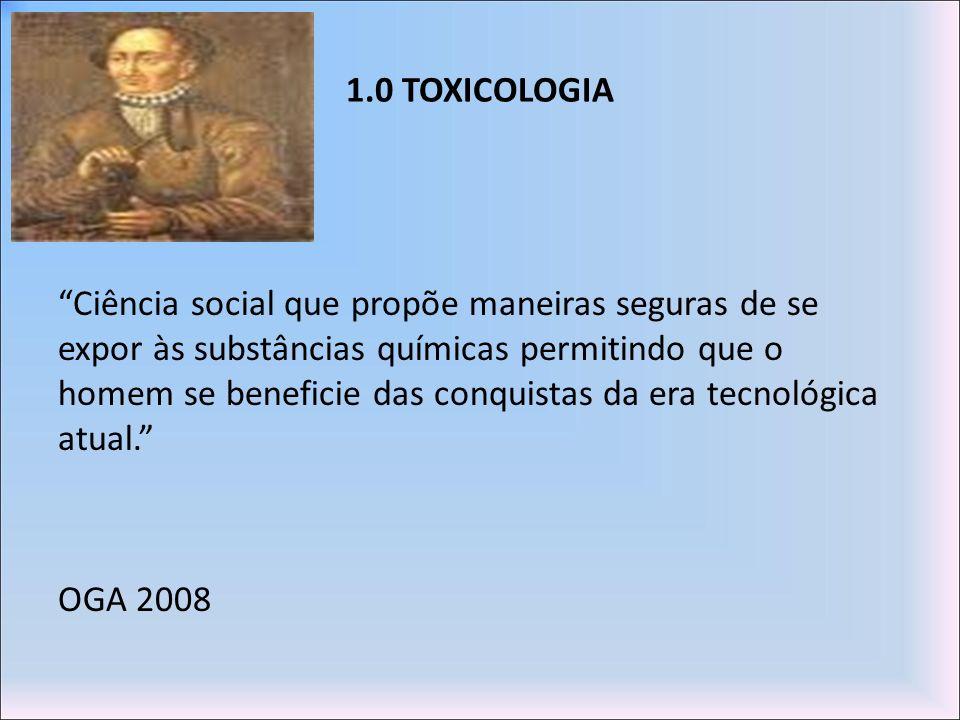 1.0 TOXICOLOGIA