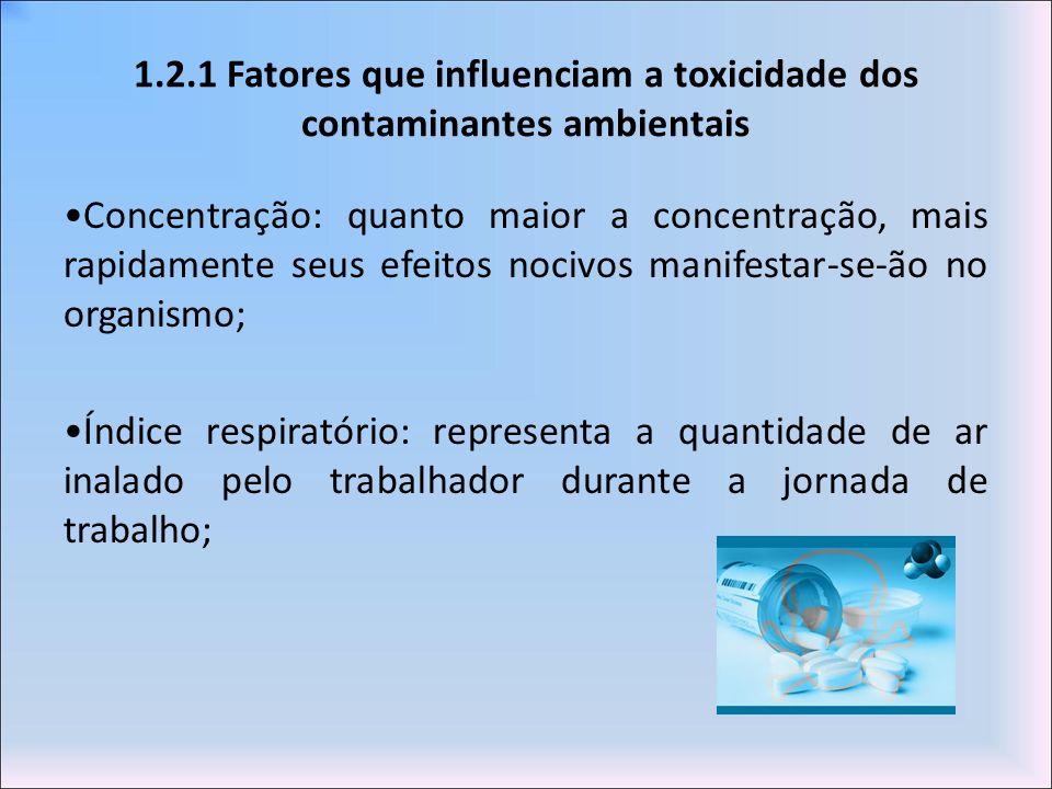 1.2.1 Fatores que influenciam a toxicidade dos contaminantes ambientais