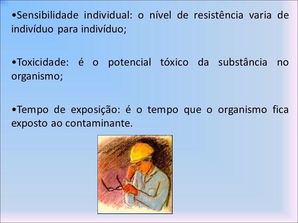 •Sensibilidade individual: o nível de resistência varia de indivíduo para indivíduo; •Toxicidade: é o potencial tóxico da substância no organismo; •Tempo de exposição: é o tempo que o organismo fica exposto ao contaminante.