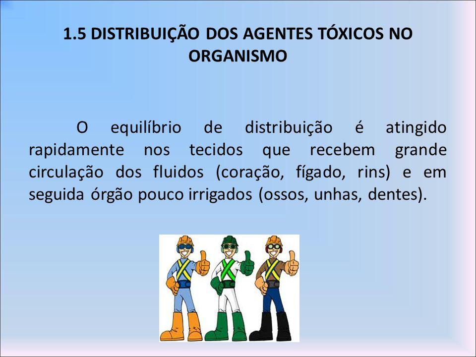1.5 DISTRIBUIÇÃO DOS AGENTES TÓXICOS NO ORGANISMO