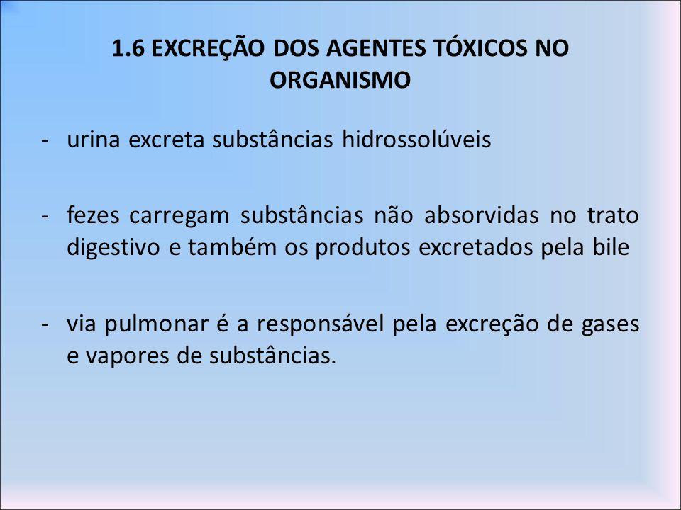 1.6 EXCREÇÃO DOS AGENTES TÓXICOS NO ORGANISMO