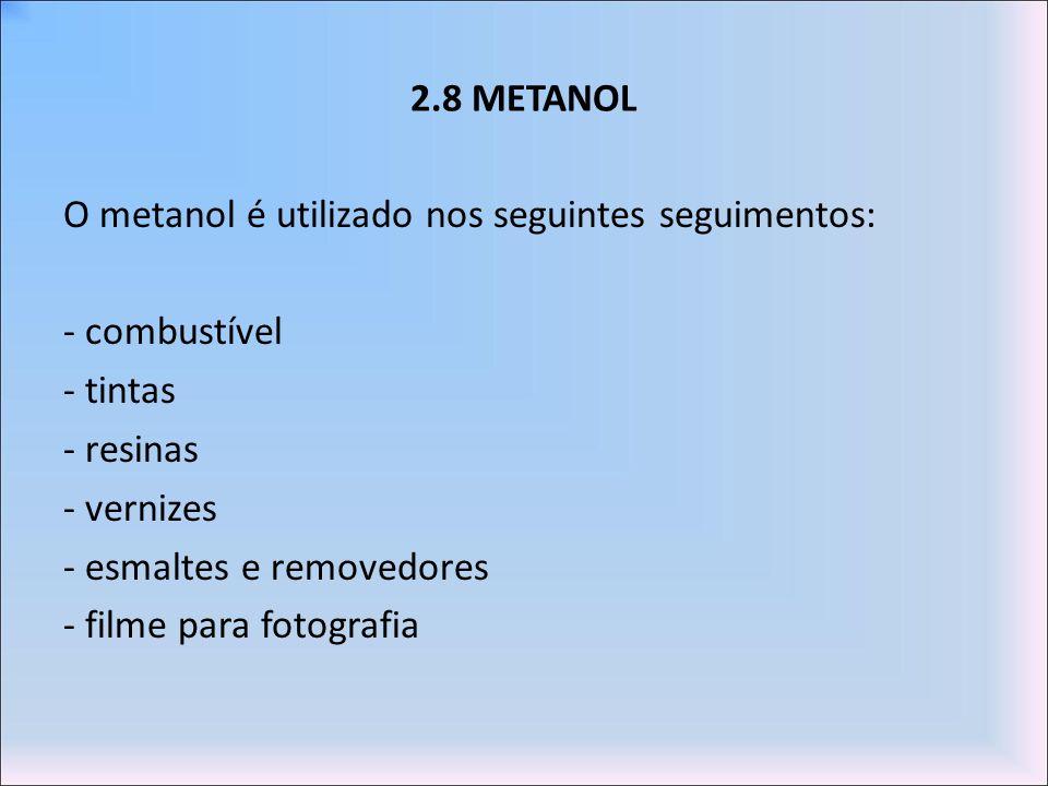 2.8 METANOL