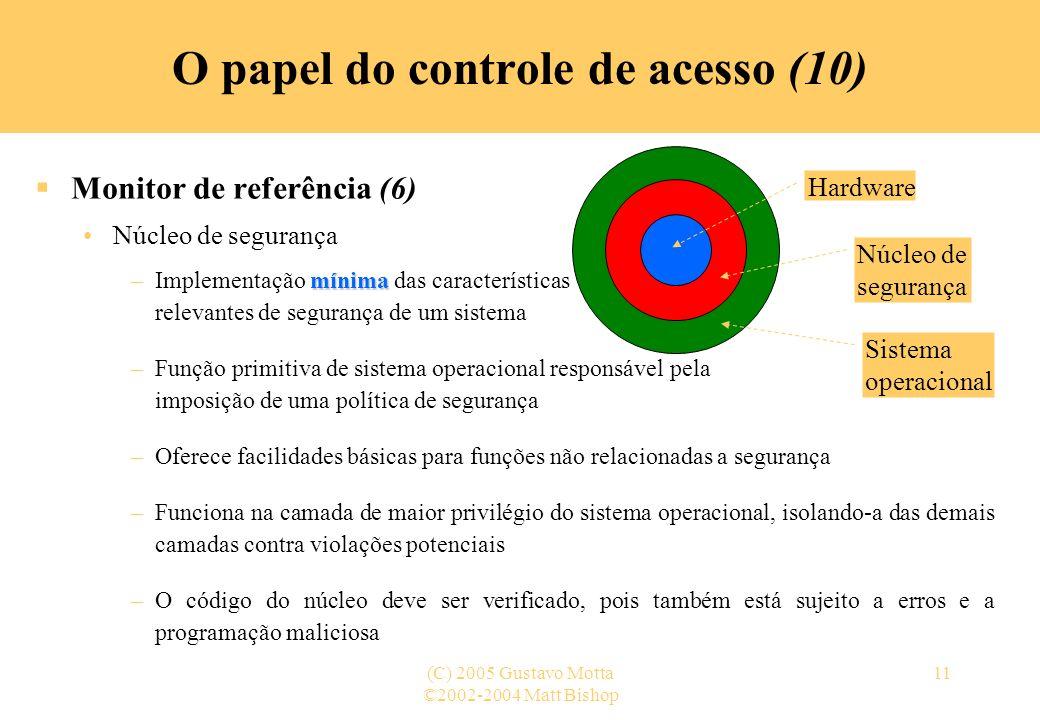 O papel do controle de acesso (10)