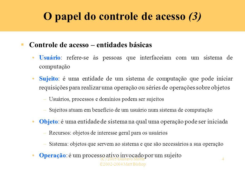 O papel do controle de acesso (3)