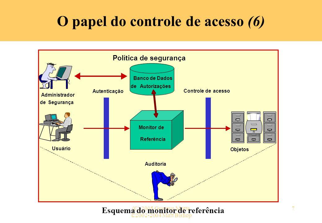 O papel do controle de acesso (6)
