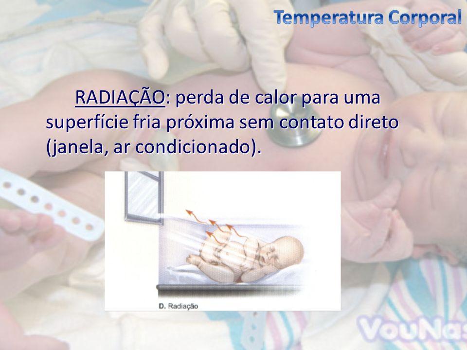 Temperatura Corporal RADIAÇÃO: perda de calor para uma superfície fria próxima sem contato direto (janela, ar condicionado).