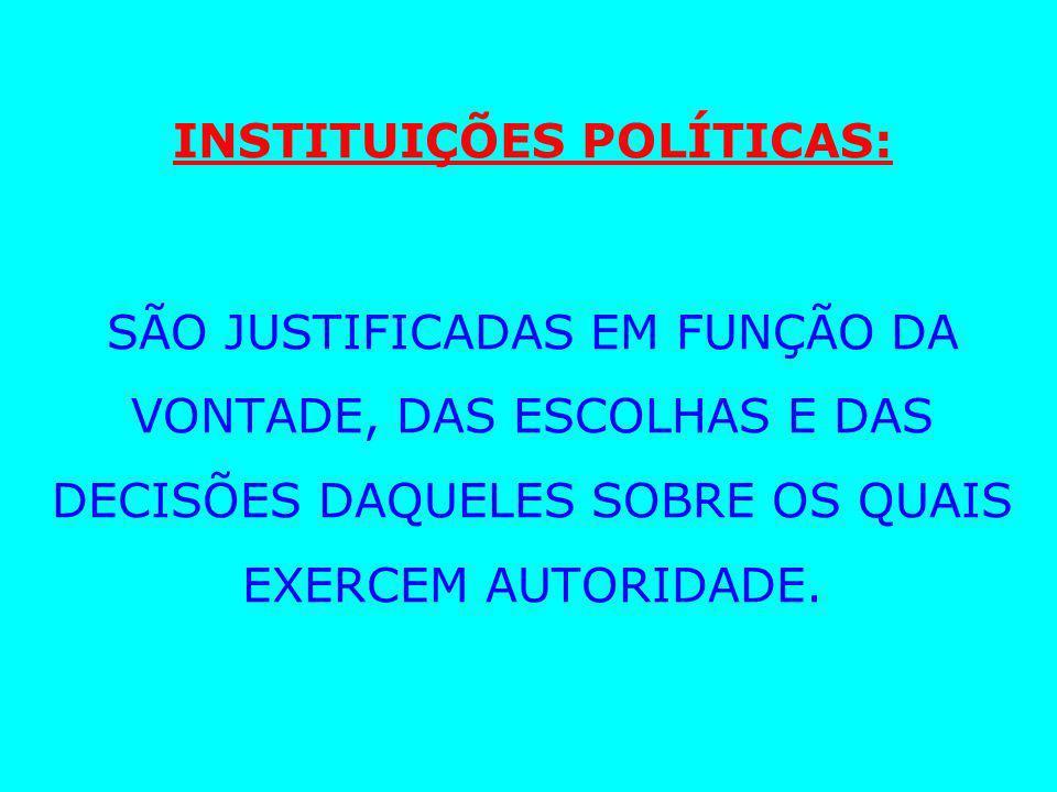 INSTITUIÇÕES POLÍTICAS: