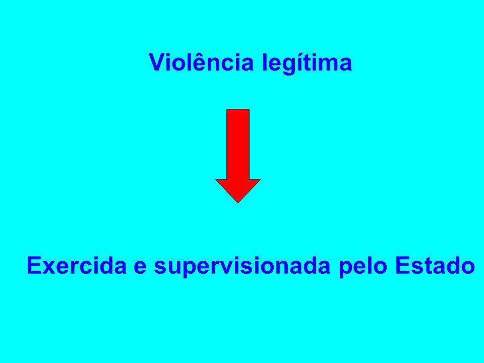 Violência legítima Exercida e supervisionada pelo Estado
