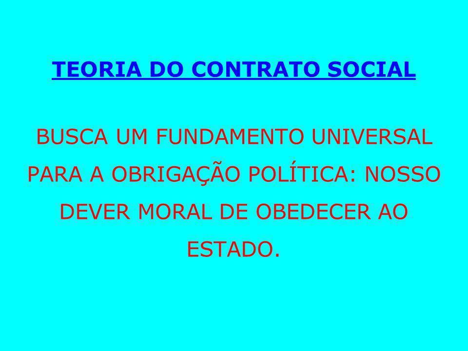 TEORIA DO CONTRATO SOCIAL