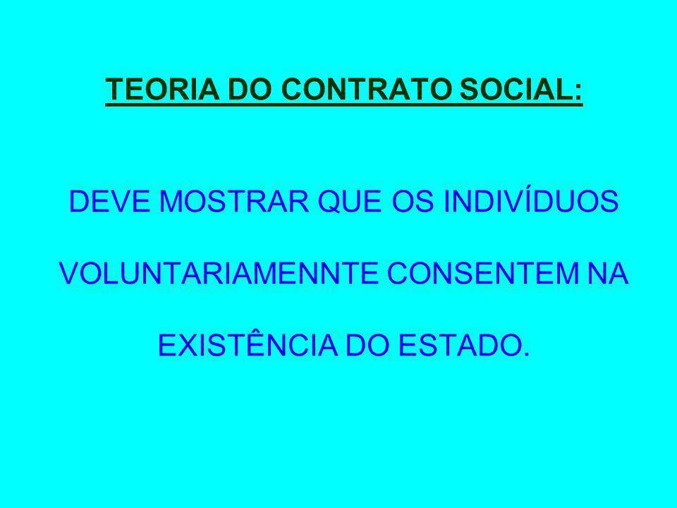 TEORIA DO CONTRATO SOCIAL: